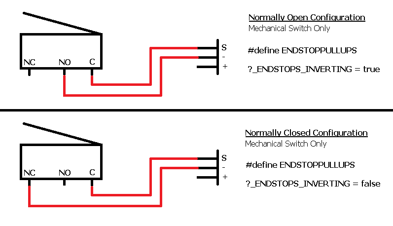ramps 1 4 endstop wiring solidfonts ramps 1 4 wiring diagram nilza net